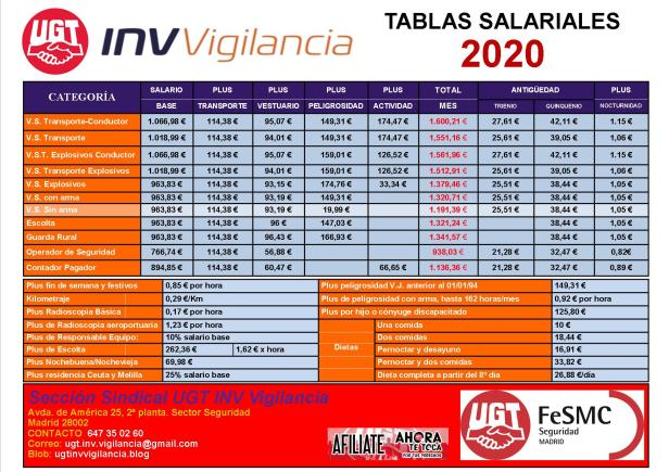 TABLA SALARIAL INV 2020 COLOR Horizontal Sector Seguridad 2